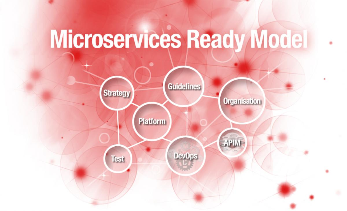 Microservices Ready Model